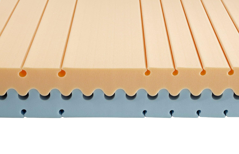 die vier besten memory foam matratzen gegen r ckenschmerzen und wie sie diese am besten. Black Bedroom Furniture Sets. Home Design Ideas